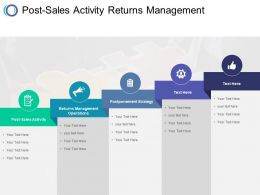 Post Sales Activity Returns Management Operations Postponement Strategy Cpb