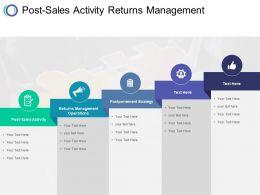 Post Sales Activity Returns Management Operations Postponement Strategy Cpb