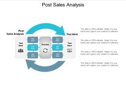 Post Sales Analysis Ppt Powerpoint Presentation File Graphics Design Cpb