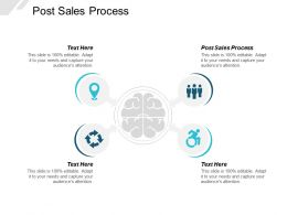 Post Sales Process Ppt Powerpoint Presentation Layouts Show Cpb