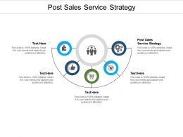 Post Sales Service Strategy Ppt Powerpoint Presentation Slides Clipart Cpb