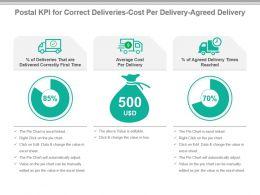 postal_kpi_for_correct_deliveries_cost_per_delivery_agreed_delivery_ppt_slide_Slide01