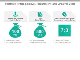 Postal Kpi For Non Employee Total Delivery Ratio Employee Costs Presentation Slide
