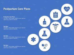 Postpartum Care Plans Ppt Powerpoint Presentation Layouts Microsoft