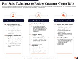 Postsales Techniques To Reduce Customer Churn Rate Process Redesigning Improve Customer Retention Rate