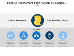 Posture Assessment High Availability Design Comprehensive Reporting Advanced Visualization