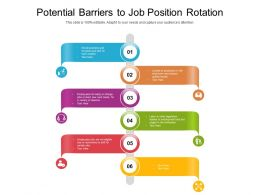 Potential Barriers To Job Position Rotation
