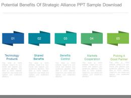 Potential Benefits Of Strategic Alliance Ppt Sample Download