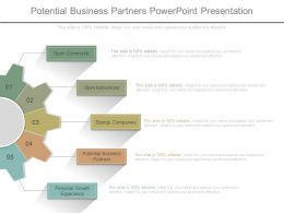 Potential Business Partners Powerpoint Presentation