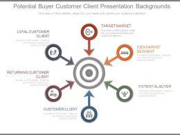 potential_buyer_customer_client_presentation_backgrounds_Slide01