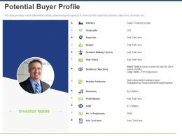 Potential Buyer Profile Ppt Powerpoint Presentation File Example File