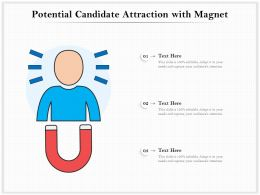 Potential Candidate Attraction With Magnet