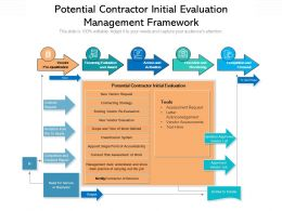 Potential Contractor Initial Evaluation Management Framework