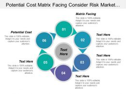 Potential Cost Matrix Facing Consider Risk Market Knowledge