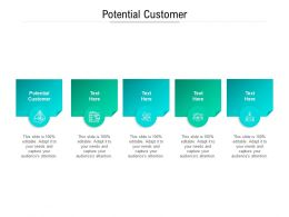 Potential Customer Ppt Powerpoint Presentation Portfolio Mockup Cpb
