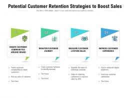Potential Customer Retention Strategies To Boost Sales