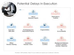 Potential Delays In Execution Project Strategy Process Scope And Schedule Ppt Styles