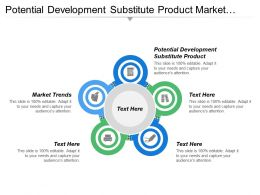 Potential Development Substitute Product Market Trends Technical Research