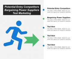 Potential Entry Competitors Bargaining Power Suppliers Test Marketing