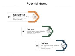 Potential Growth Ppt Powerpoint Presentation Deck Cpb