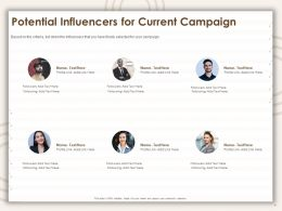 Potential Influencers For Current Campaign Ppt Powerpoint Summary Demonstration