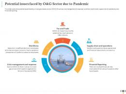 Potential Issues Faced By O And G Sector Due To Pandemic Financial Reporting Ppt Brochure