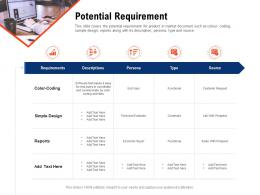 Potential Requirement Requirement Gathering Methods Ppt Powerpoint Presentation Pictures Icons