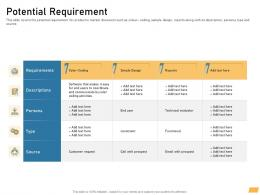Potential Requirement Requirement Management Planning Ppt Introduction