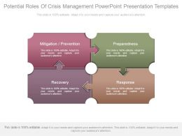 Potential Roles Of Crisis Management Powerpoint Presentation Templates
