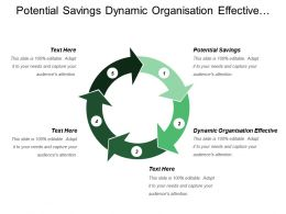 Potential Savings Dynamic Organisation Effective Buildings Location Protection Opportunities