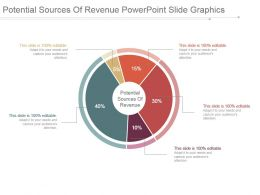 Potential Sources Of Revenue Powerpoint Slide Graphics