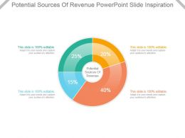 Potential Sources Of Revenue Powerpoint Slide Inspiration