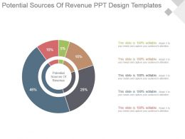 Potential Sources Of Revenue Ppt Design Templates