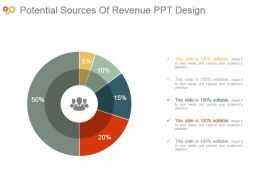 Potential Sources Of Revenue Ppt Designs