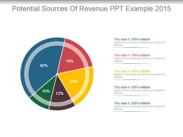 Potential Sources Of Revenue Ppt Example 2015