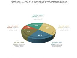 Potential Sources Of Revenue Presentation Slides