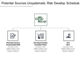 Potential Sources Unsystematic Risk Develop Schedule Complete Tasks Cpb
