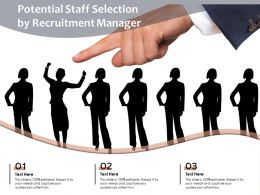 Potential Staff Selection By Recruitment Manager