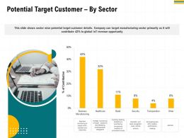 Potential Target Customer By Sector M2956 Ppt Powerpoint Presentation Summary Gallery