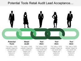 Potential Tools Retail Audit Lead Acceptance Program Alignment