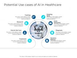 Potential Use Cases Of Ai In Healthcare AI PPT Slides