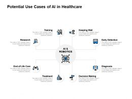 Potential Use Cases Of Ai In Healthcare Decision Making Ppt Powerpoint Slides