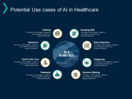 Potential Use Cases Of Ai In Healthcare Diagnosis Research Ppt Powerpoint Presentation Layouts Aids