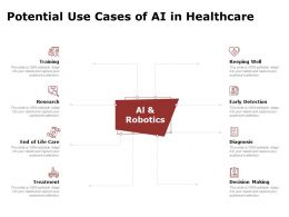 Potential Use Cases Of AI In Healthcare Early Ppt Powerpoint Presentation Ideas