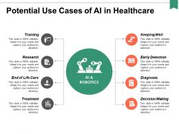 Potential Use Cases Of Ai In Healthcare Ppt Powerpoint Presentation Professional Inspiration