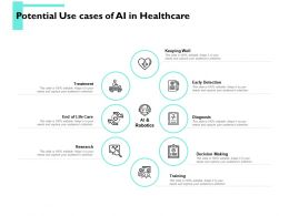 Potential Use Cases Of Ai In Healthcare Treatment Ppt Powerpoint Presentation Portfolio Aids