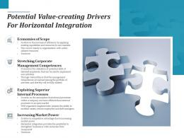 Potential Value Creating Drivers For Horizontal Integration