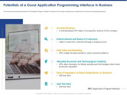 Potentials Of A Good Application Programming Interface In Business Ppt Powerpoint Presentation Designs