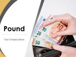Pound Banknotes Background Elizabeth Denomination Currency