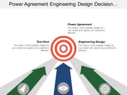 Power Agreement Engineering Design Decision Requirement Construction Training